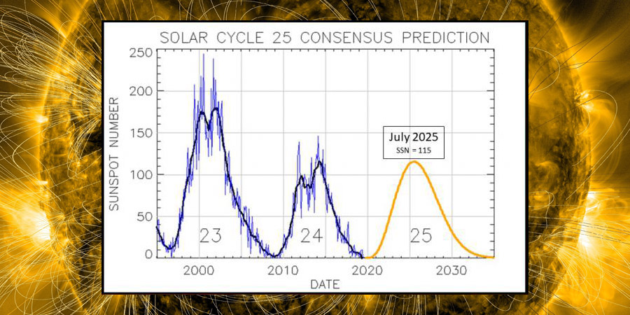 Official Solar Cycle 25 Forecast Update